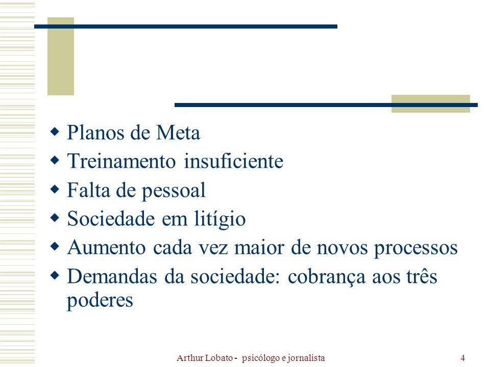 Arthur Lobato - psicólogo e jornalista25 SITES www.assediomoral.org www.jus.com.br