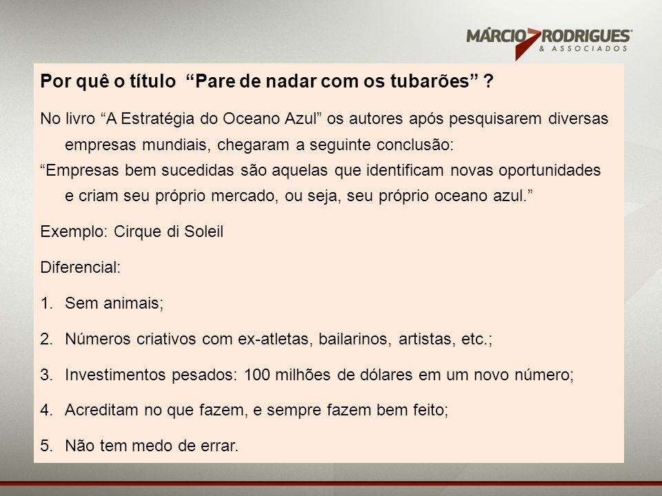 3 SITUAÇÃO BRASIL 1.Fase extraordinária de perspectivas de crescimento; 2.