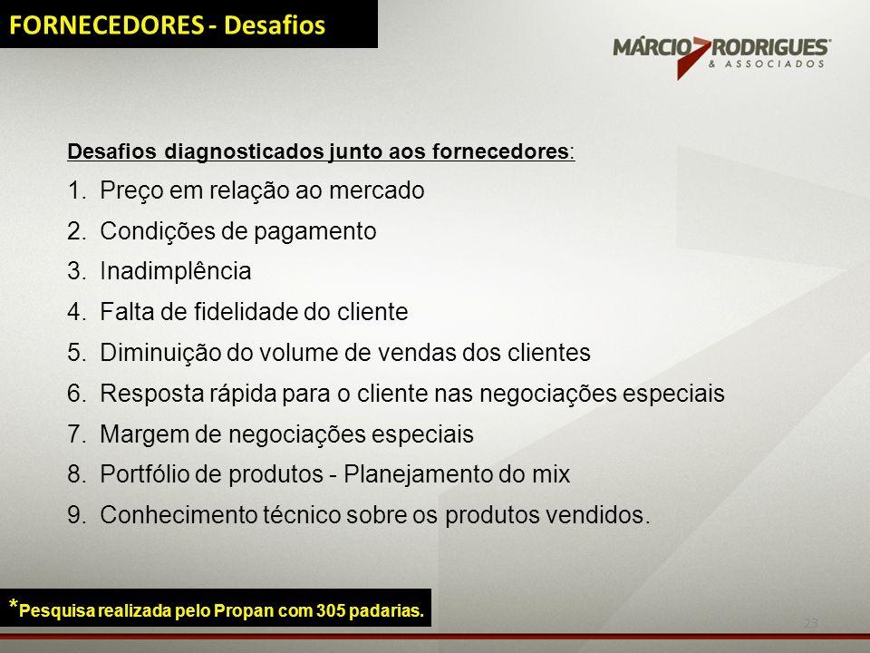 23 FORNECEDORES - Desafios Desafios diagnosticados junto aos fornecedores: 1.Preço em relação ao mercado 2.Condições de pagamento 3.Inadimplência 4.Fa
