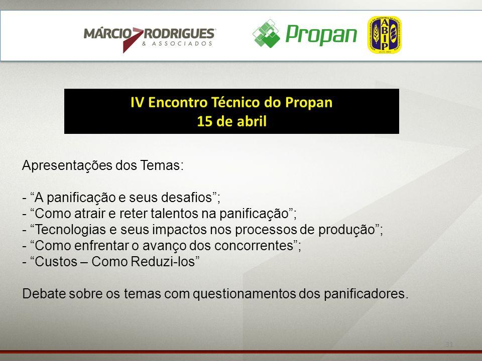 31 IV Encontro Técnico do Propan 15 de abril Apresentações dos Temas: - A panificação e seus desafios; - Como atrair e reter talentos na panificação;