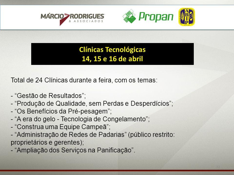 32 Clínicas Tecnológicas 14, 15 e 16 de abril Total de 24 Clínicas durante a feira, com os temas: - Gestão de Resultados; - Produção de Qualidade, sem
