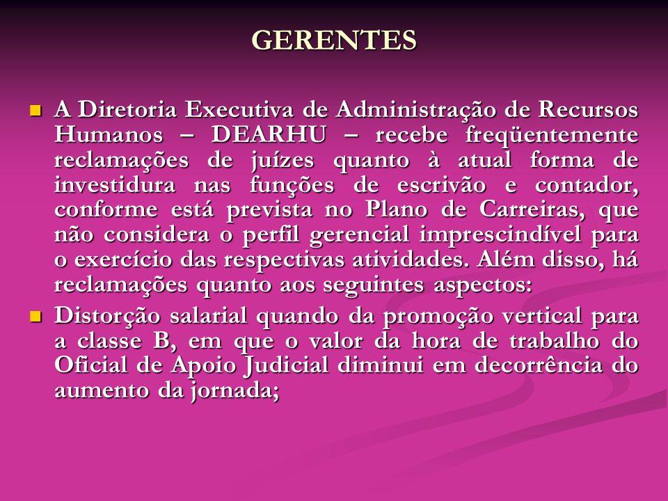 GERENTES A Diretoria Executiva de Administração de Recursos Humanos – DEARHU – recebe freqüentemente reclamações de juízes quanto à atual forma de inv