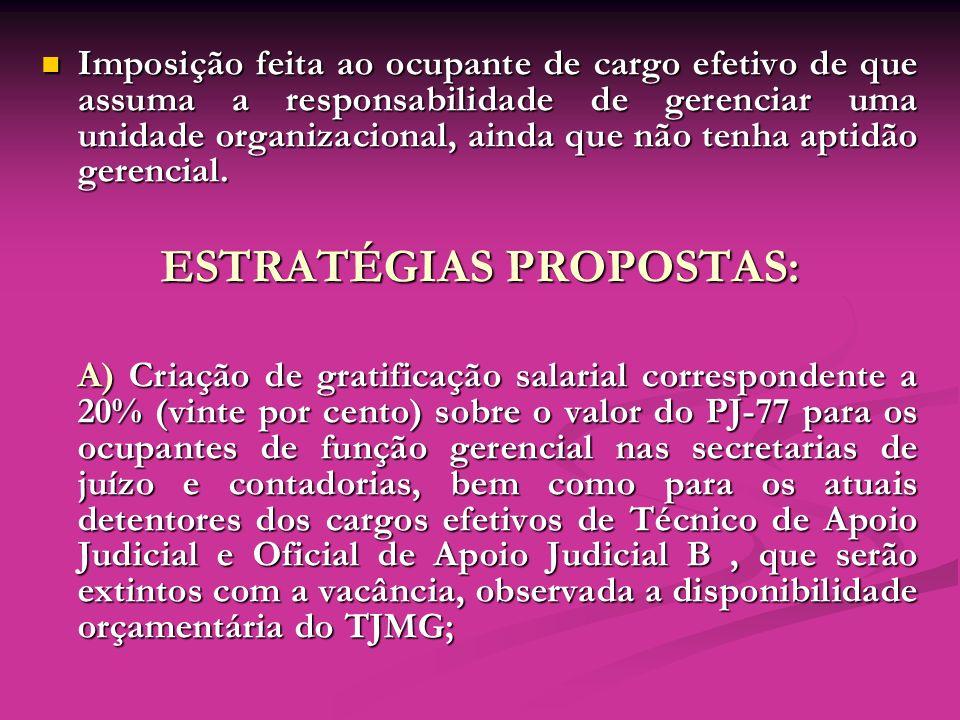 Imposição feita ao ocupante de cargo efetivo de que assuma a responsabilidade de gerenciar uma unidade organizacional, ainda que não tenha aptidão ger