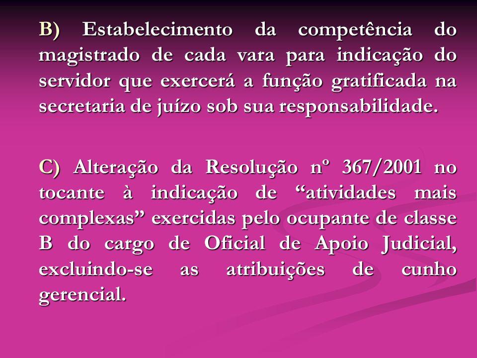 B) Estabelecimento da competência do magistrado de cada vara para indicação do servidor que exercerá a função gratificada na secretaria de juízo sob s