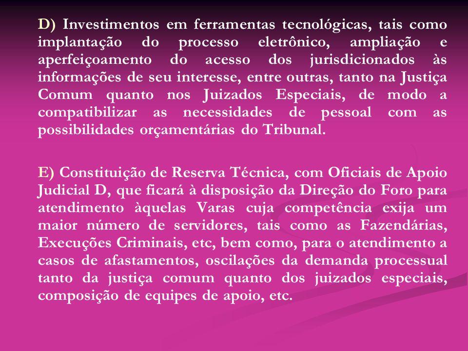 D) Investimentos em ferramentas tecnológicas, tais como implantação do processo eletrônico, ampliação e aperfeiçoamento do acesso dos jurisdicionados