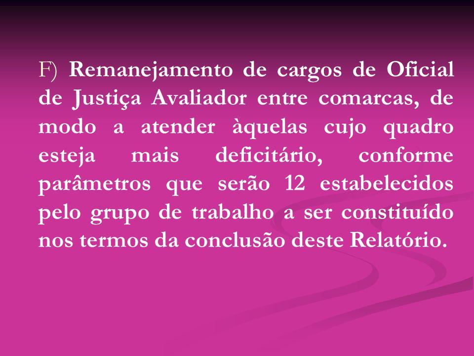 F) Remanejamento de cargos de Oficial de Justiça Avaliador entre comarcas, de modo a atender àquelas cujo quadro esteja mais deficitário, conforme par