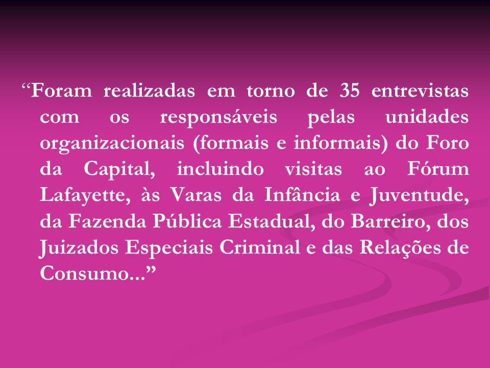 Foram realizadas em torno de 35 entrevistas com os responsáveis pelas unidades organizacionais (formais e informais) do Foro da Capital, incluindo vis