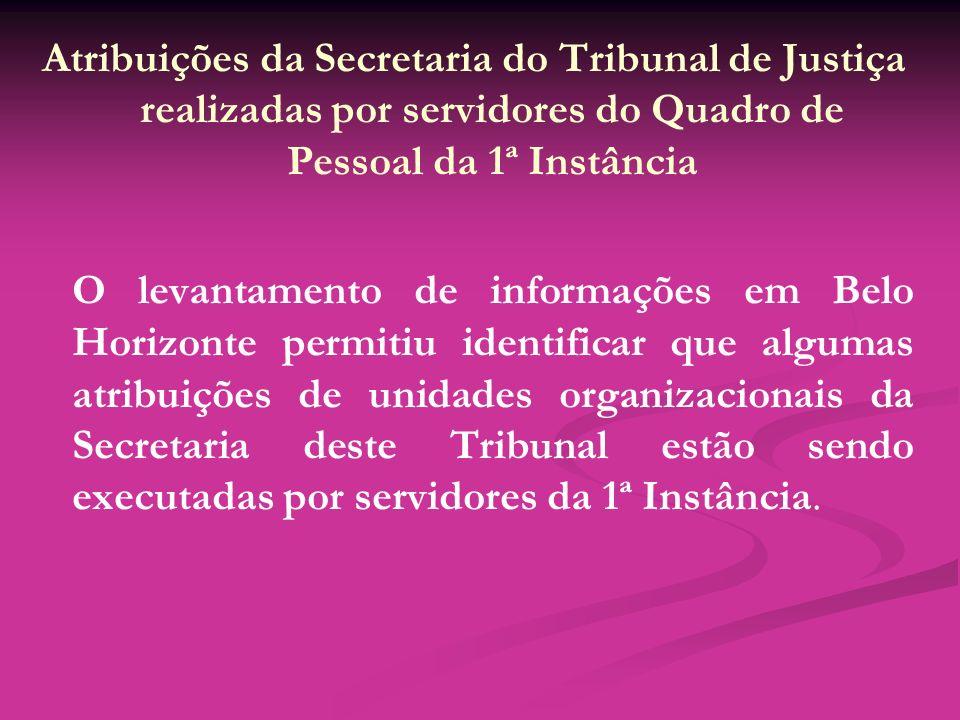 Atribuições da Secretaria do Tribunal de Justiça realizadas por servidores do Quadro de Pessoal da 1ª Instância O levantamento de informações em Belo