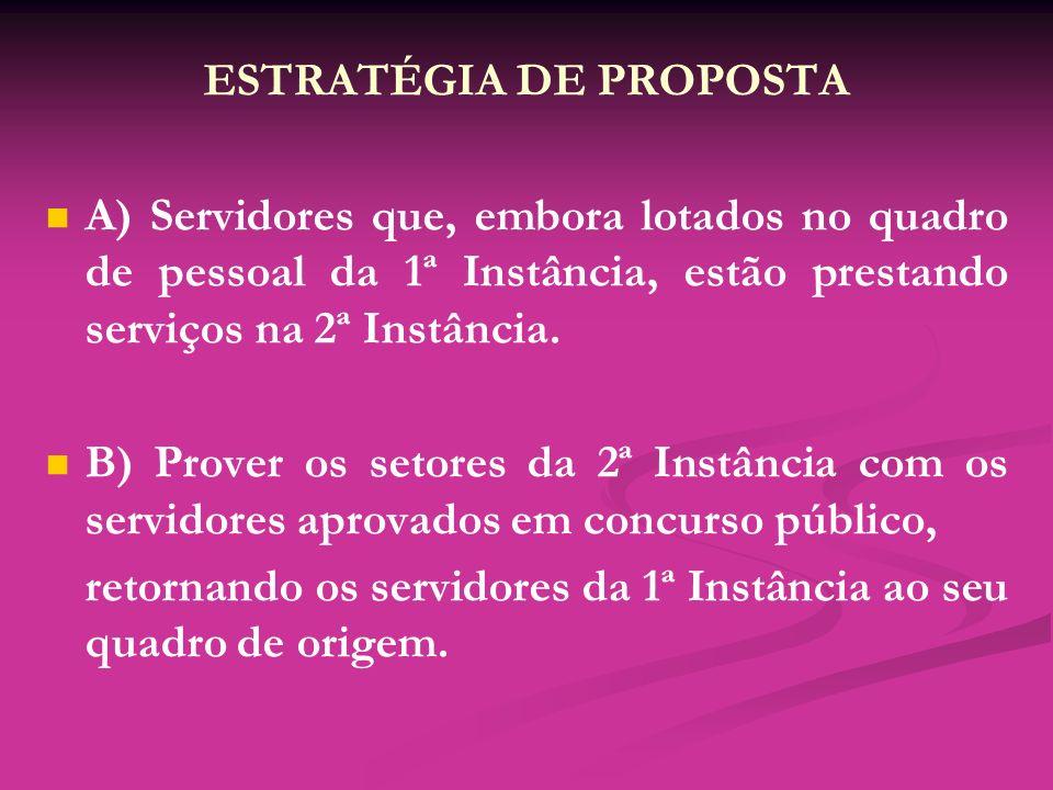 ESTRATÉGIA DE PROPOSTA A) Servidores que, embora lotados no quadro de pessoal da 1ª Instância, estão prestando serviços na 2ª Instância. B) Prover os