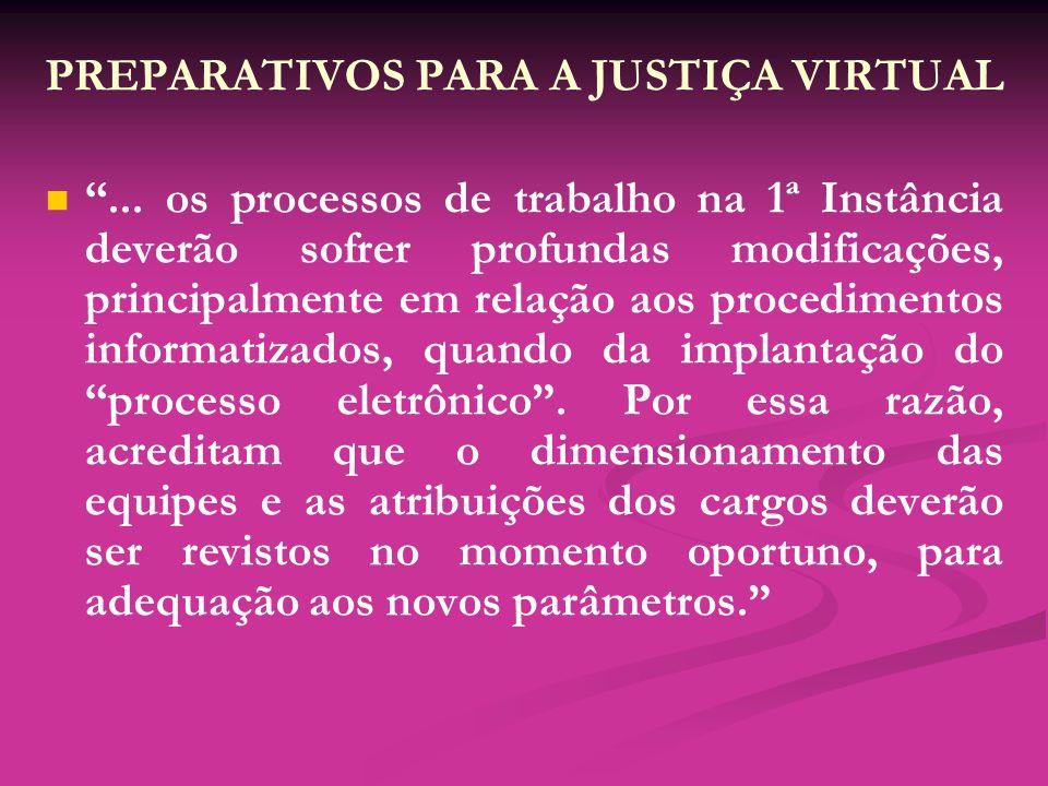 PREPARATIVOS PARA A JUSTIÇA VIRTUAL... os processos de trabalho na 1ª Instância deverão sofrer profundas modificações, principalmente em relação aos p