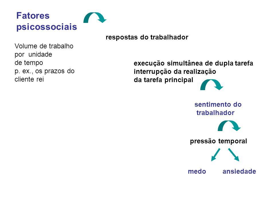 pressão temporal Fatores psicossociais execução simultânea de dupla tarefa interrupção da realização da tarefa principal sentimento do trabalhador Vol
