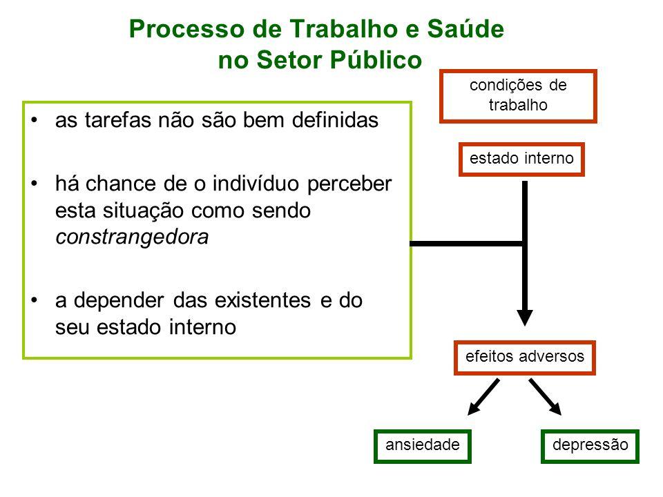 adavila@medicina.ufmg.br