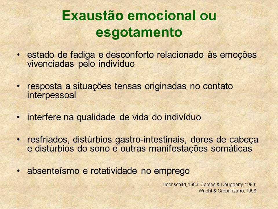 Exaustão emocional ou esgotamento estado de fadiga e desconforto relacionado às emoções vivenciadas pelo indivíduo resposta a situações tensas origina