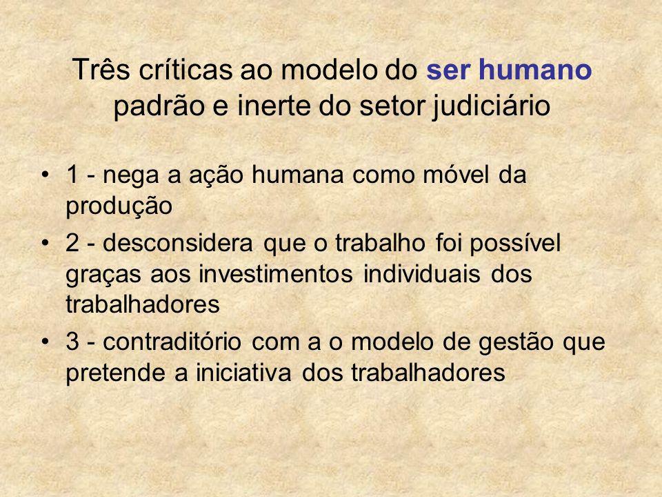 Três críticas ao modelo do ser humano padrão e inerte do setor judiciário 1 - nega a ação humana como móvel da produção 2 - desconsidera que o trabalh