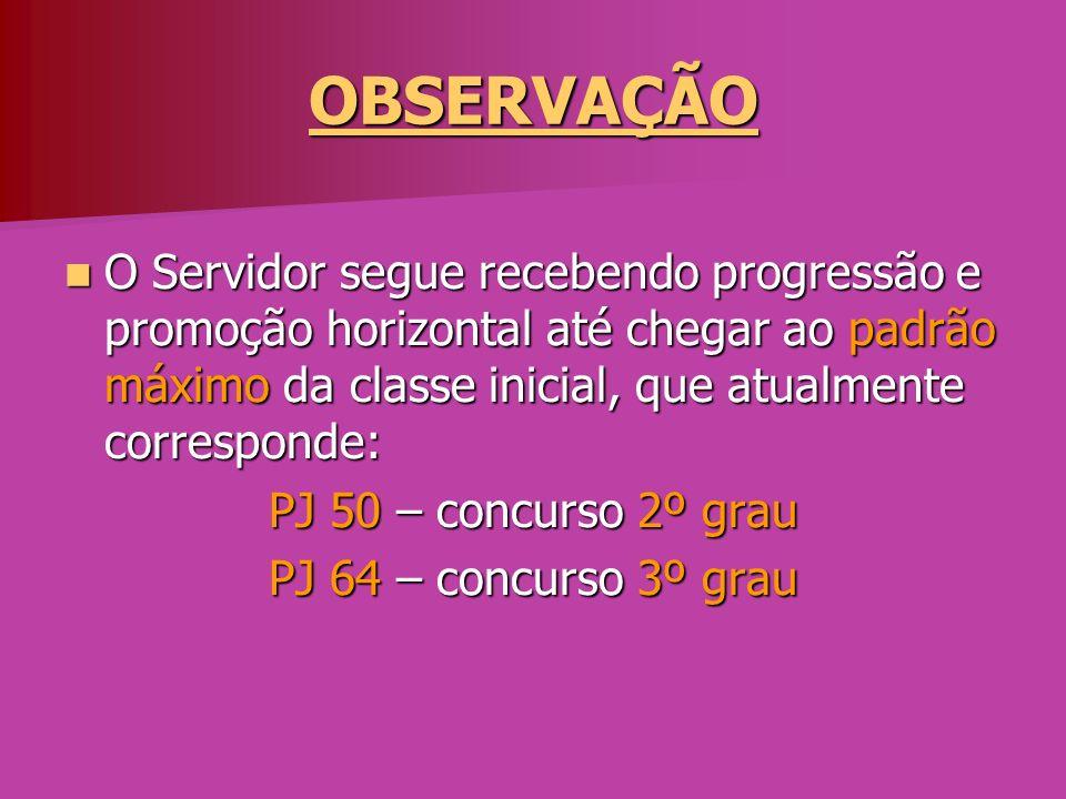 OBSERVAÇÃO O Servidor segue recebendo progressão e promoção horizontal até chegar ao padrão máximo da classe inicial, que atualmente corresponde: O Se