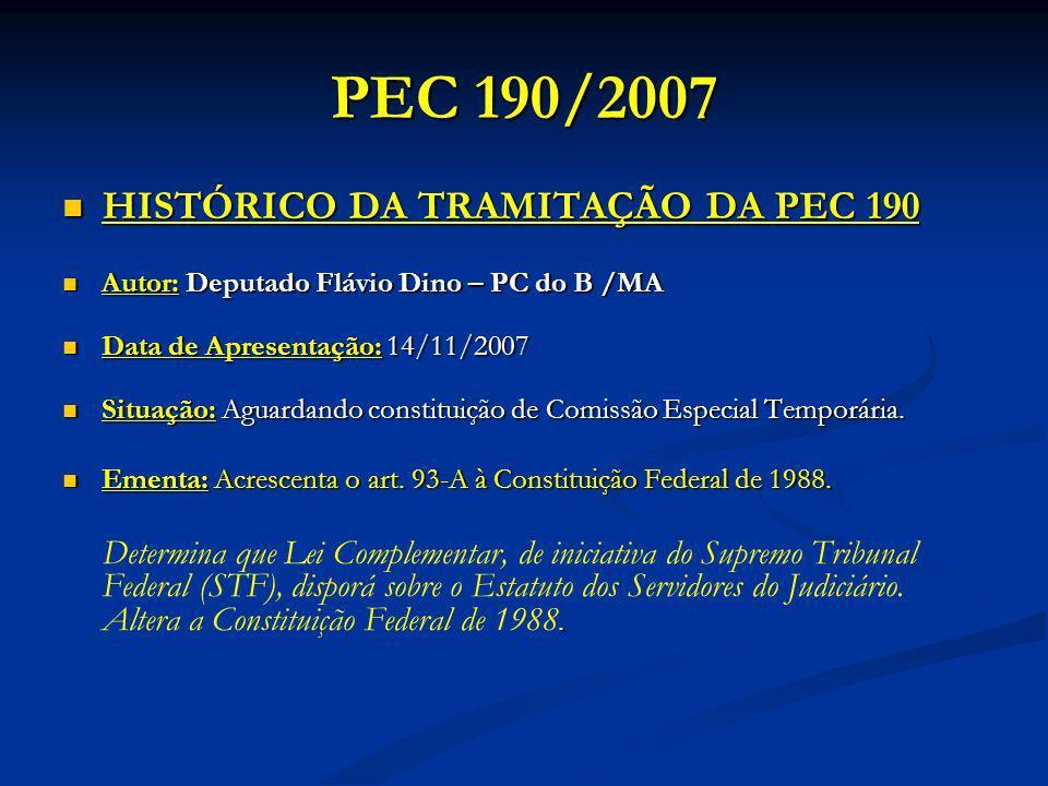 PEC 190/2007 HISTÓRICO DA TRAMITAÇÃO DA PEC 190 HISTÓRICO DA TRAMITAÇÃO DA PEC 190 Autor: Deputado Flávio Dino – PC do B /MA Autor: Deputado Flávio Dino – PC do B /MA Data de Apresentação: 14/11/2007 Data de Apresentação: 14/11/2007 Situação: Aguardando constituição de Comissão Especial Temporária.