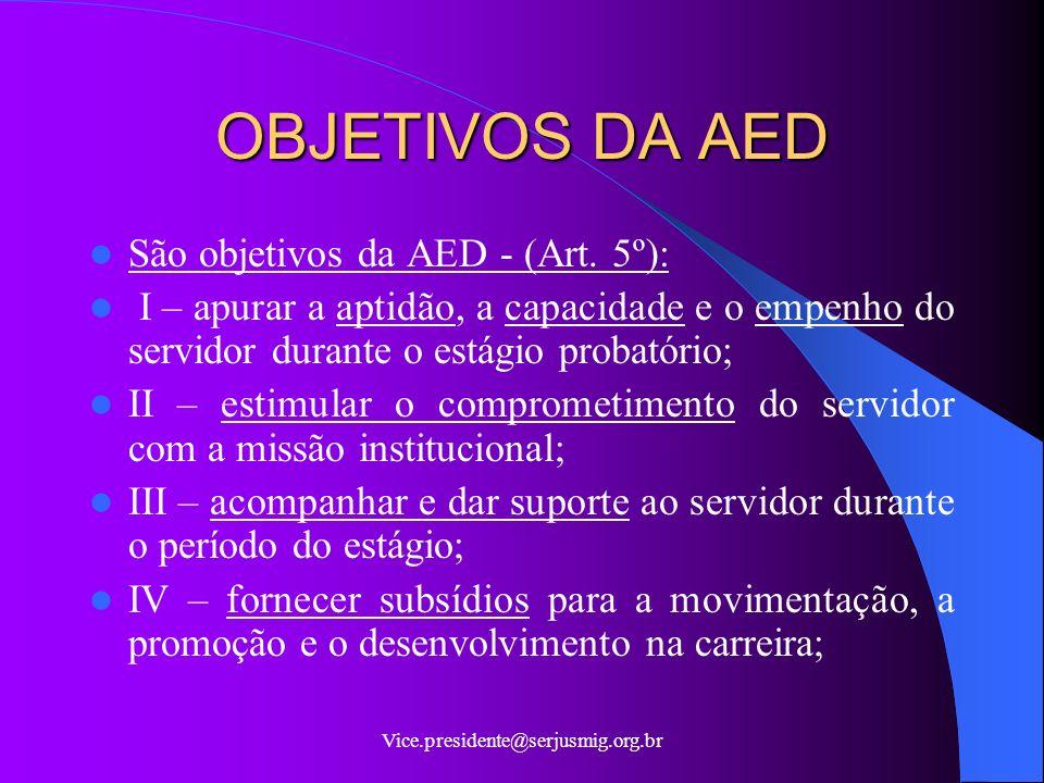 Vice.presidente@serjusmig.org.br OBJETIVOS DA AED São objetivos da AED - (Art.