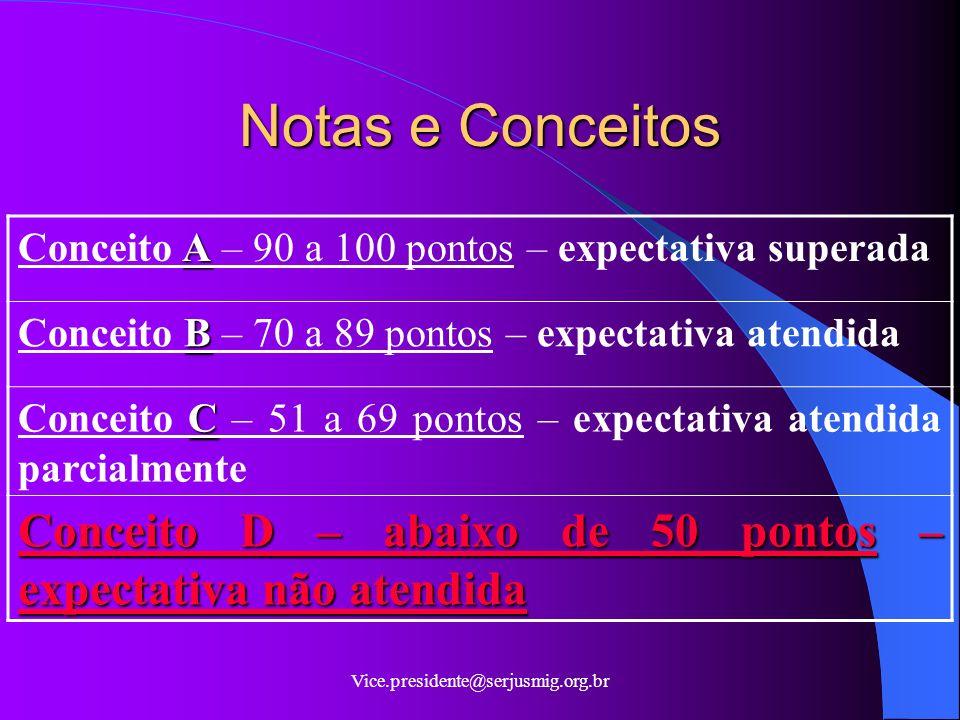 Vice.presidente@serjusmig.org.br Casos Especiais Servidor transferido de local de trabalho ou Comarca: Prazo maior ou igual a 60 dias, deverá ser avaliado pelas respectivas CAEDs, uma de cada setor/Comarca (Art.