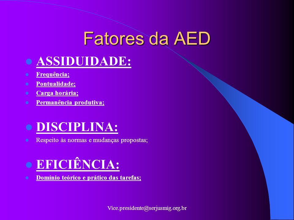 Vice.presidente@serjusmig.org.br Pedido de Reconsidera ç ão - PRAED Caberá Pedido de Reconsideração do resultado de cada etapa da AED (Art.