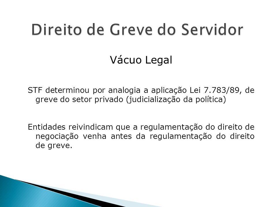 Vácuo Legal STF determinou por analogia a aplicação Lei 7.783/89, de greve do setor privado (judicialização da política) Entidades reivindicam que a r