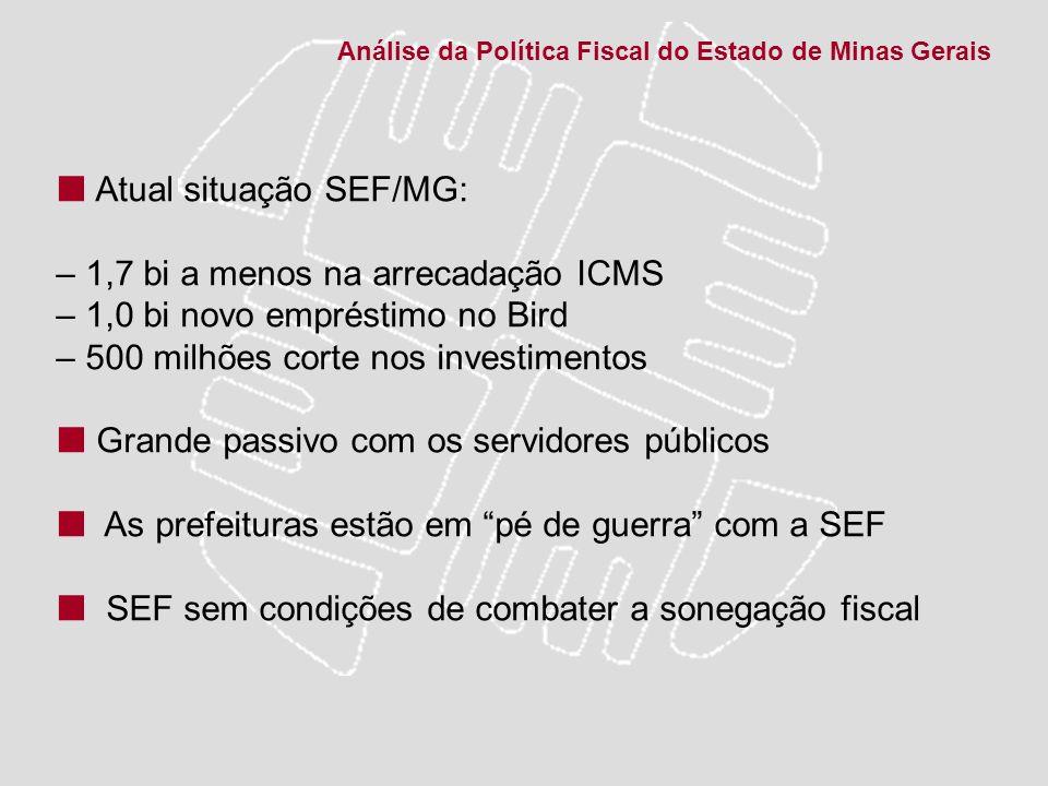 Análise da Política Fiscal do Estado de Minas Gerais Atual situação SEF/MG: – 1,7 bi a menos na arrecadação ICMS – 1,0 bi novo empréstimo no Bird – 50