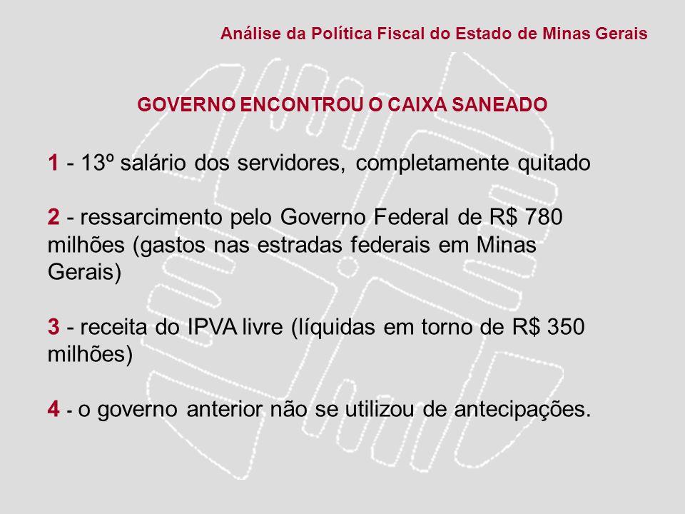 Análise da Política Fiscal do Estado de Minas Gerais 200320042005200620072008 7.674.756 53,65% 8.069.231 48,33% 8.501.539 43,49% 9.844.998 44,58% 11.038.665 46,37% 13.382.012 45,76% Fonte/Elaboração: SCCG/STE/SEF DESPESA COM PESSOAL – PODER EXECUTIVO Período: 2003/2008