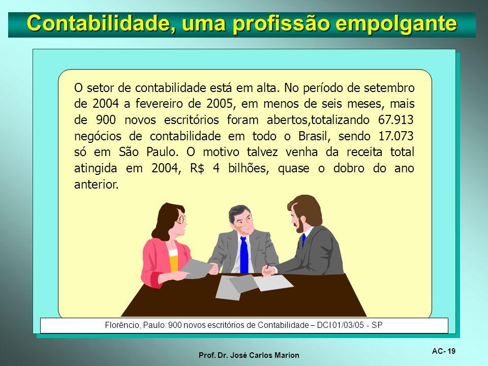 AC- 18 Prof. Dr. José Carlos Marion Contabilidade, uma profissão empolgante O setor que mais tem crescido no mundo é o terceiro setor, entidades sem f