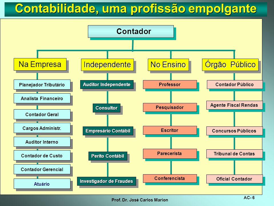 AC- 5 Prof. Dr. José Carlos Marion Contabilidade, uma profissão empolgante. A profissão contábil tem próximo de 30 especializações, abrindo um leque d