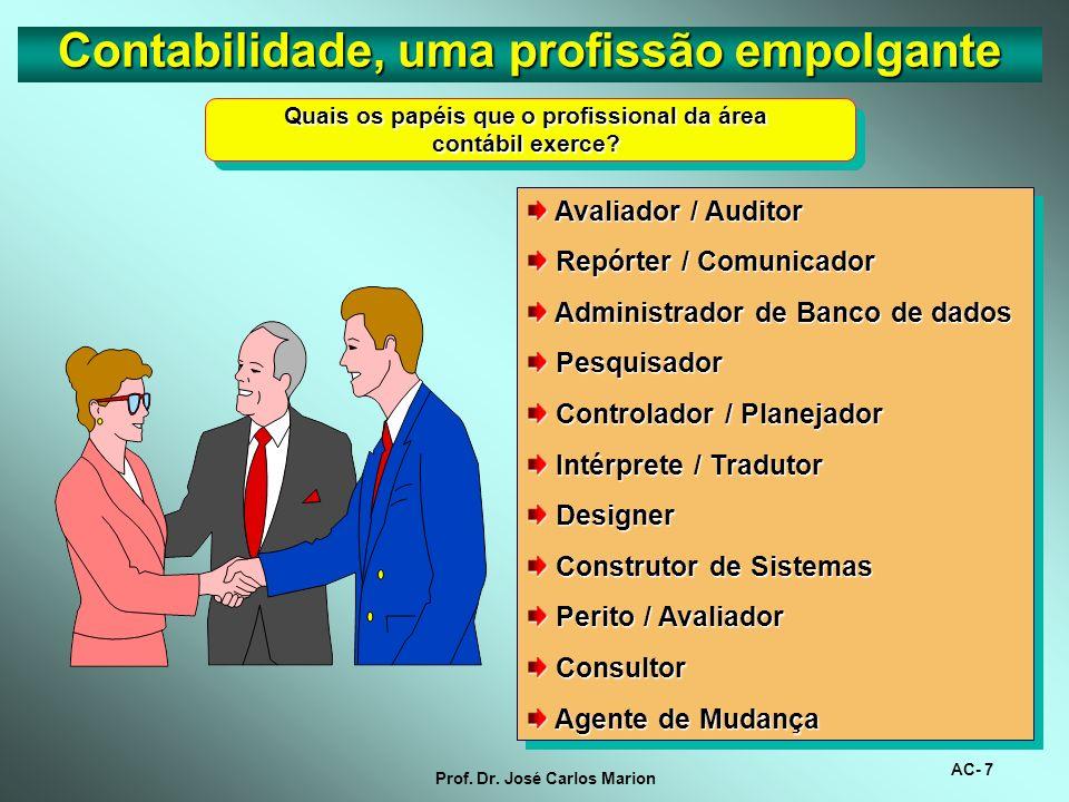 AC- 6 Prof. Dr. José Carlos Marion Contabilidade, uma profissão empolgante Contador Na Empresa No Ensino Órgão Público Analista Financeiro Contador Ge