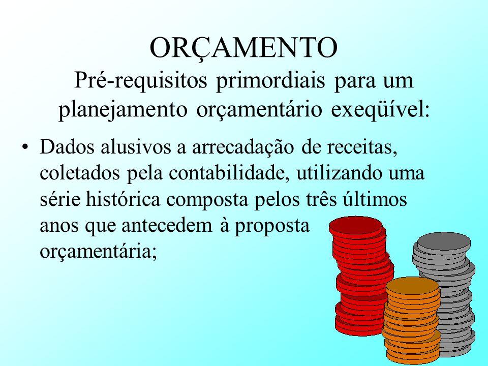 ORÇAMENTO Pré-requisitos primordiais para um planejamento orçamentário exeqüível: Dados alusivos a arrecadação de receitas, coletados pela contabilida