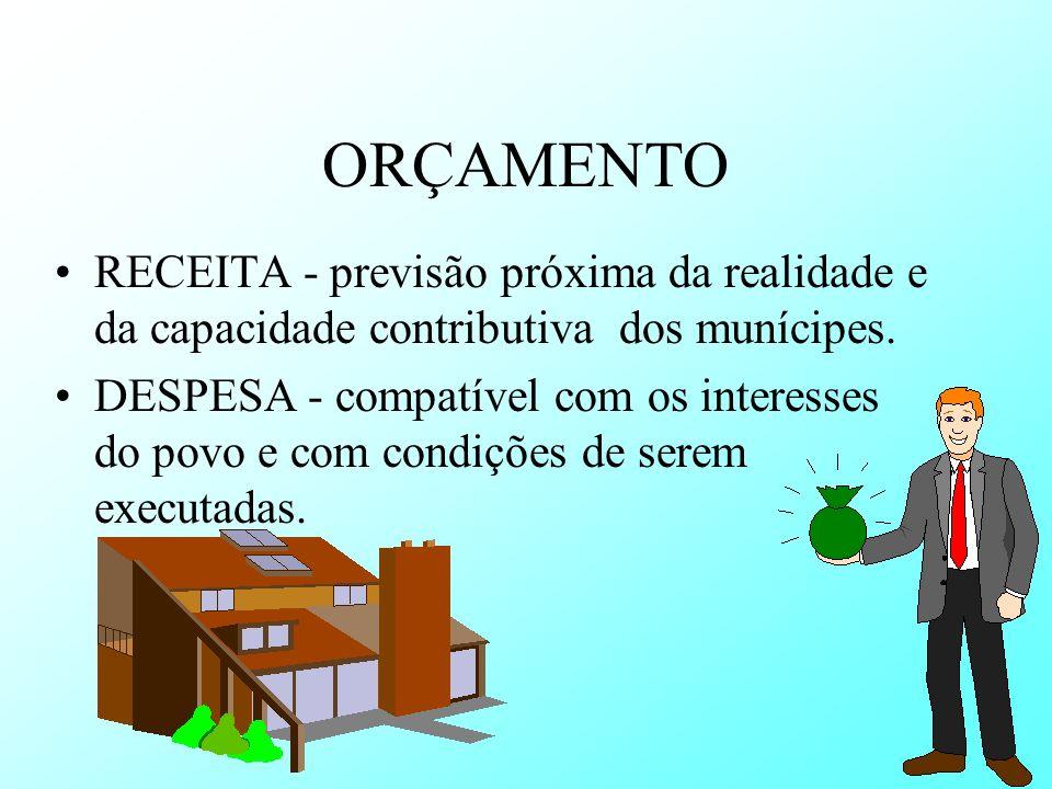 ORÇAMENTO RECEITA - previsão próxima da realidade e da capacidade contributiva dos munícipes. DESPESA - compatível com os interesses do povo e com con