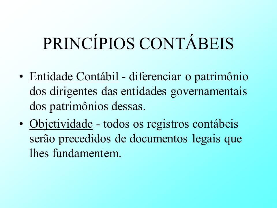 PRINCÍPIOS CONTÁBEIS Entidade Contábil - diferenciar o patrimônio dos dirigentes das entidades governamentais dos patrimônios dessas. Objetividade - t