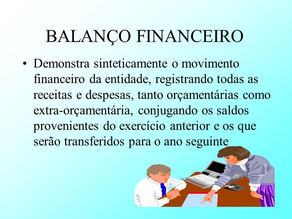 BALANÇO FINANCEIRO Demonstra sinteticamente o movimento financeiro da entidade, registrando todas as receitas e despesas, tanto orçamentárias como ext