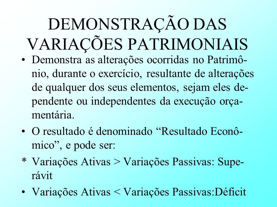 DEMONSTRAÇÃO DAS VARIAÇÕES PATRIMONIAIS Demonstra as alterações ocorridas no Patrimô- nio, durante o exercício, resultante de alterações de qualquer d