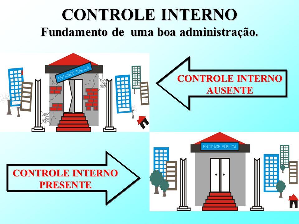 CONTROLE INTERNO Fundamento de uma boa administração. CONTROLE INTERNO PRESENTE CONTROLE INTERNO AUSENTE