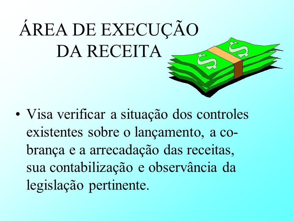 ÁREA DE EXECUÇÃO DA RECEITA Visa verificar a situação dos controles existentes sobre o lançamento, a co- brança e a arrecadação das receitas, sua cont
