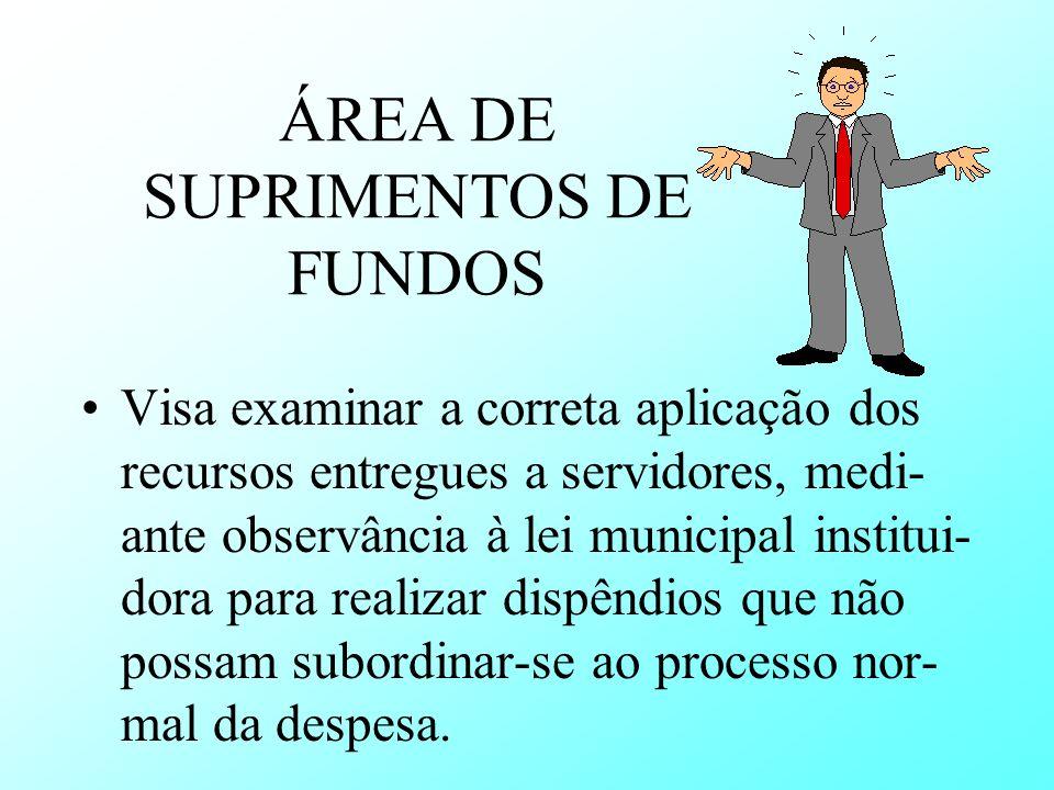ÁREA DE SUPRIMENTOS DE FUNDOS Visa examinar a correta aplicação dos recursos entregues a servidores, medi- ante observância à lei municipal institui-