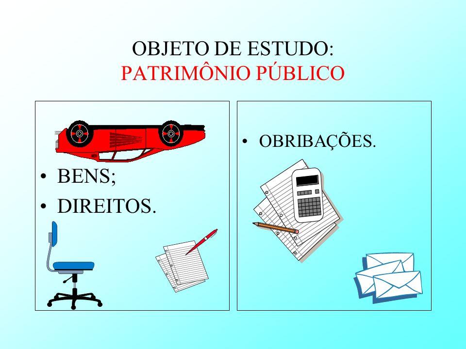 OBJETO DE ESTUDO: PATRIMÔNIO PÚBLICO BENS; DIREITOS. OBRIBAÇÕES.