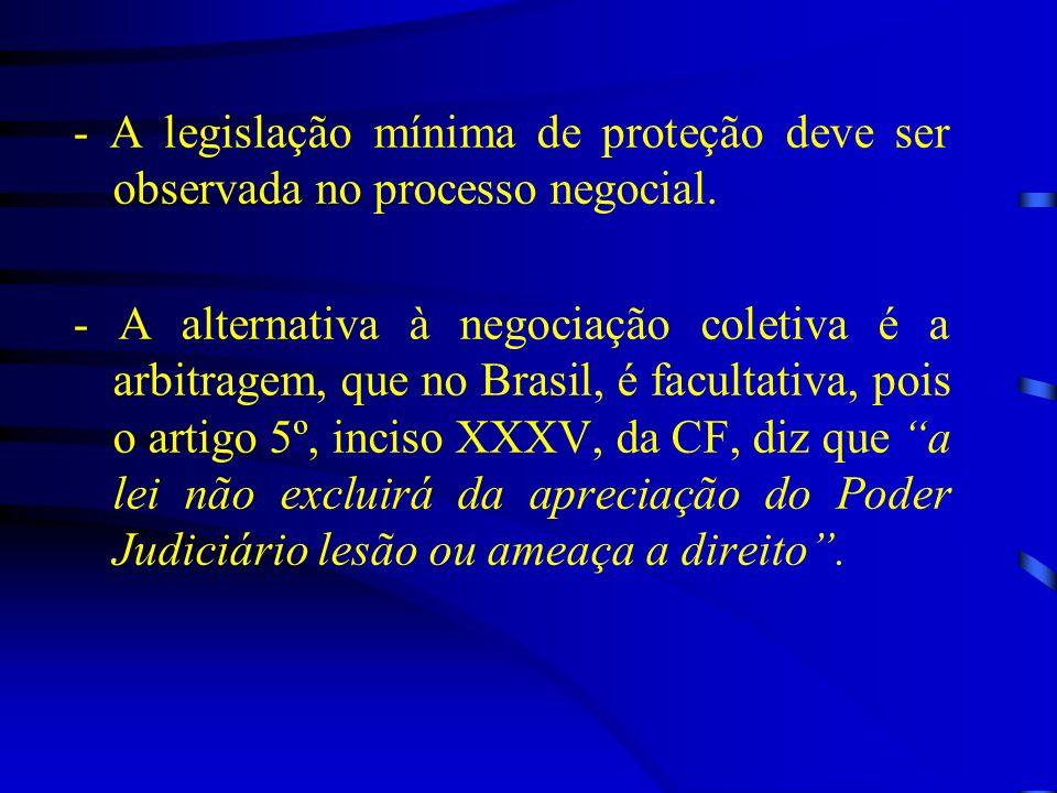 - A legislação mínima de proteção deve ser observada no processo negocial. - A alternativa à negociação coletiva é a arbitragem, que no Brasil, é facu