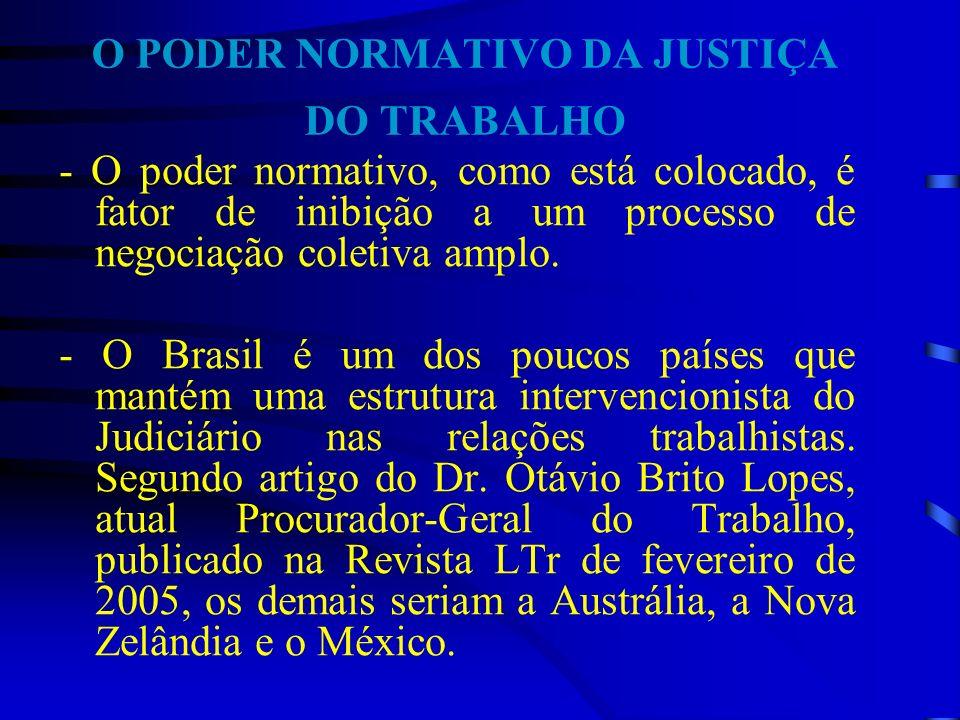 O PODER NORMATIVO DA JUSTIÇA DO TRABALHO - O poder normativo, como está colocado, é fator de inibição a um processo de negociação coletiva amplo. - O