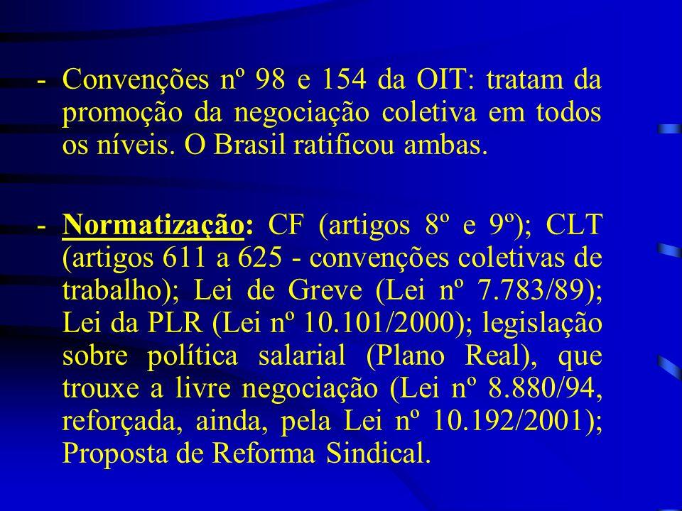 -Convenções nº 98 e 154 da OIT: tratam da promoção da negociação coletiva em todos os níveis. O Brasil ratificou ambas. -Normatização: CF (artigos 8º