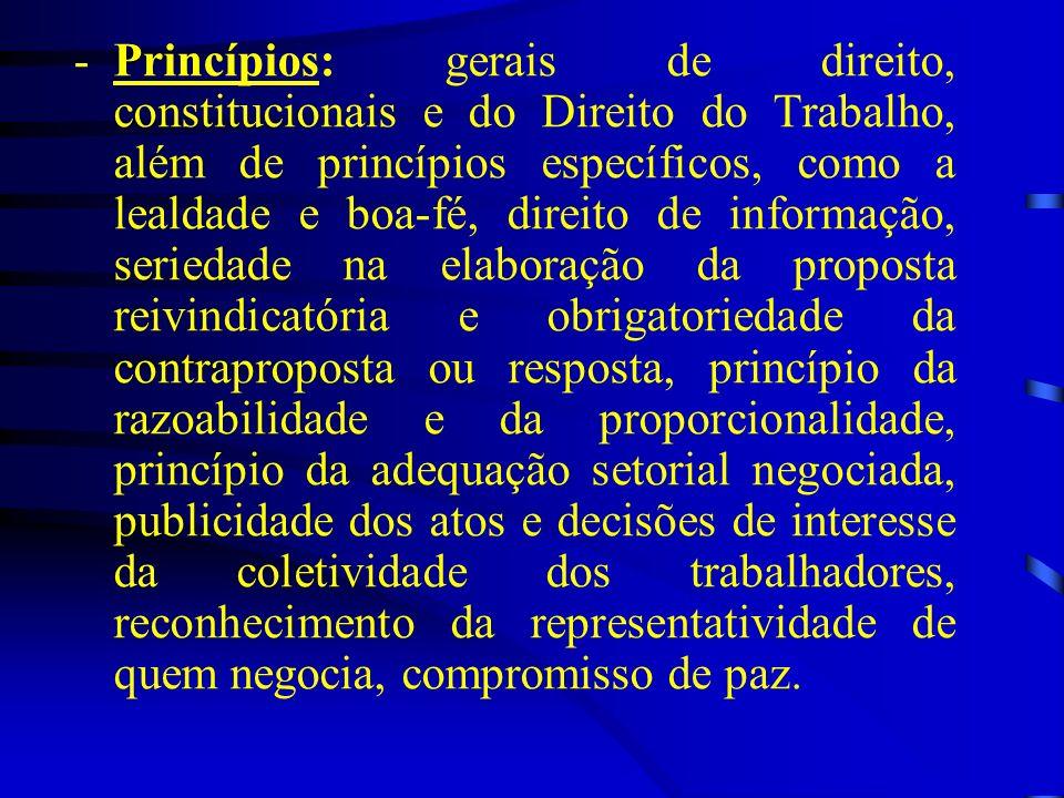 -Princípios: gerais de direito, constitucionais e do Direito do Trabalho, além de princípios específicos, como a lealdade e boa-fé, direito de informa
