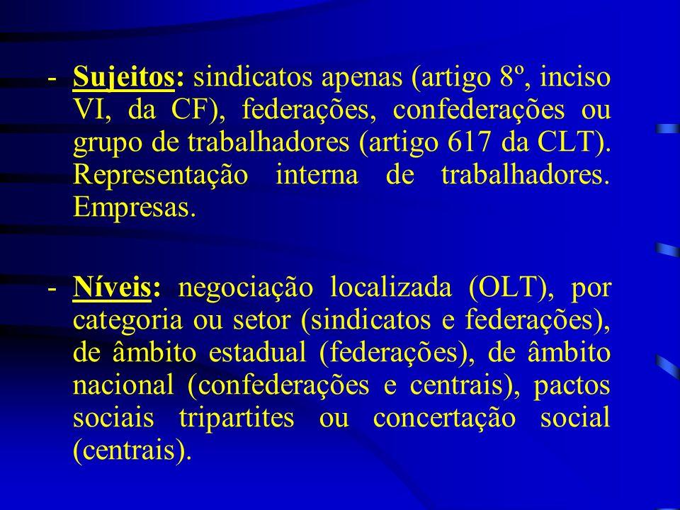 -Sujeitos: sindicatos apenas (artigo 8º, inciso VI, da CF), federações, confederações ou grupo de trabalhadores (artigo 617 da CLT). Representação int