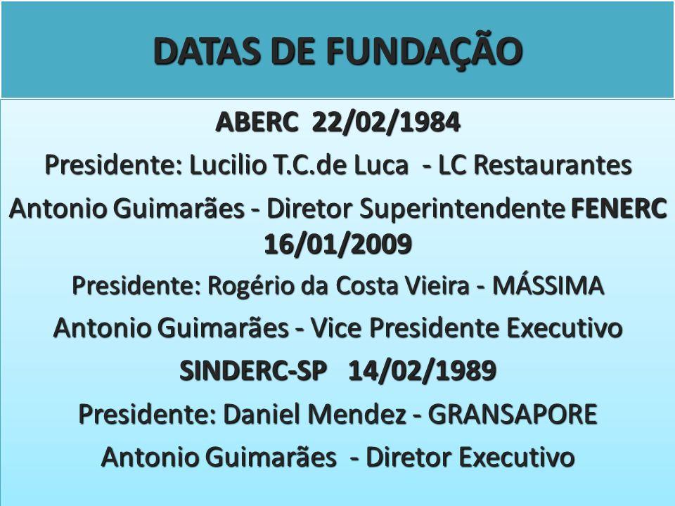 DATAS DE FUNDAÇÃO ABERC 22/02/1984 Presidente: Lucilio T.C.de Luca - LC Restaurantes Antonio Guimarães - Diretor Superintendente FENERC 16/01/2009 Pre
