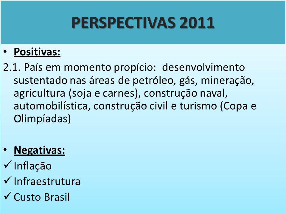 PERSPECTIVAS 2011 Positivas: 2.1. País em momento propício: desenvolvimento sustentado nas áreas de petróleo, gás, mineração, agricultura (soja e carn