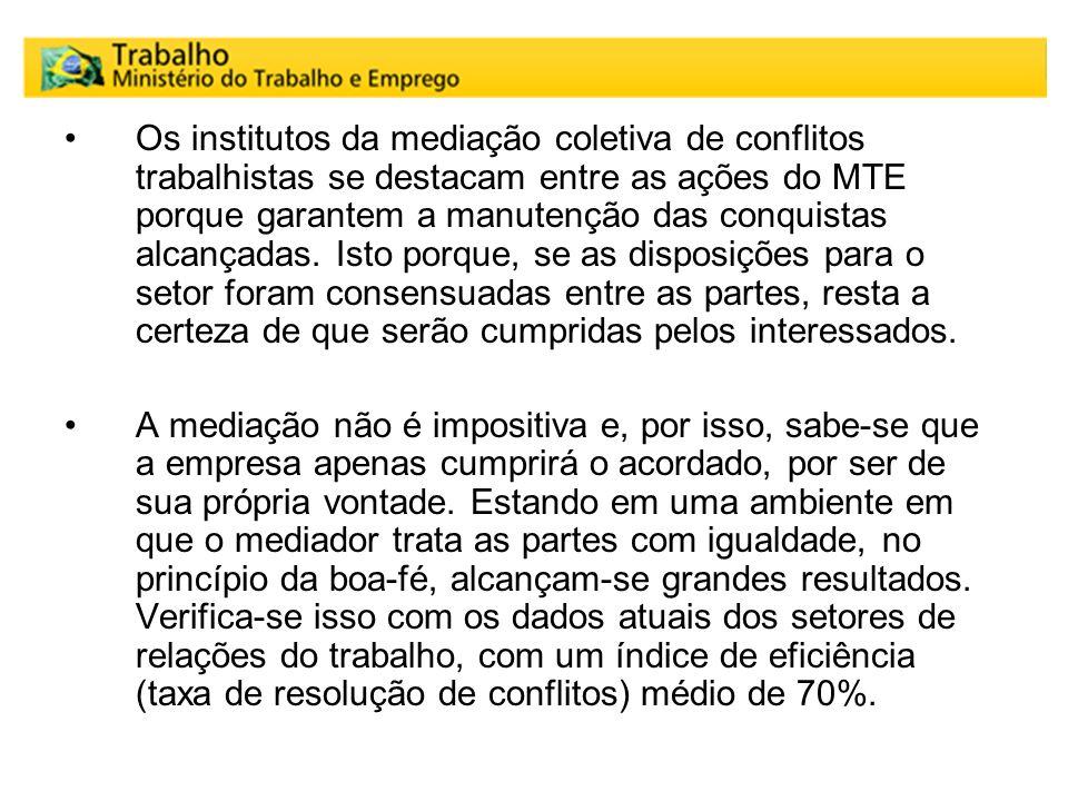 Os institutos da mediação coletiva de conflitos trabalhistas se destacam entre as ações do MTE porque garantem a manutenção das conquistas alcançadas.