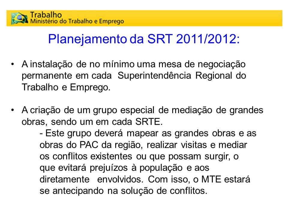 Planejamento da SRT 2011/2012: A instalação de no mínimo uma mesa de negociação permanente em cada Superintendência Regional do Trabalho e Emprego. A