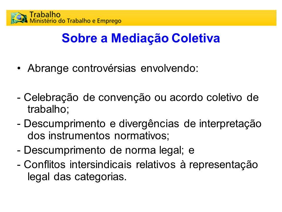 Sobre a Mediação Coletiva Abrange controvérsias envolvendo: - Celebração de convenção ou acordo coletivo de trabalho; - Descumprimento e divergências