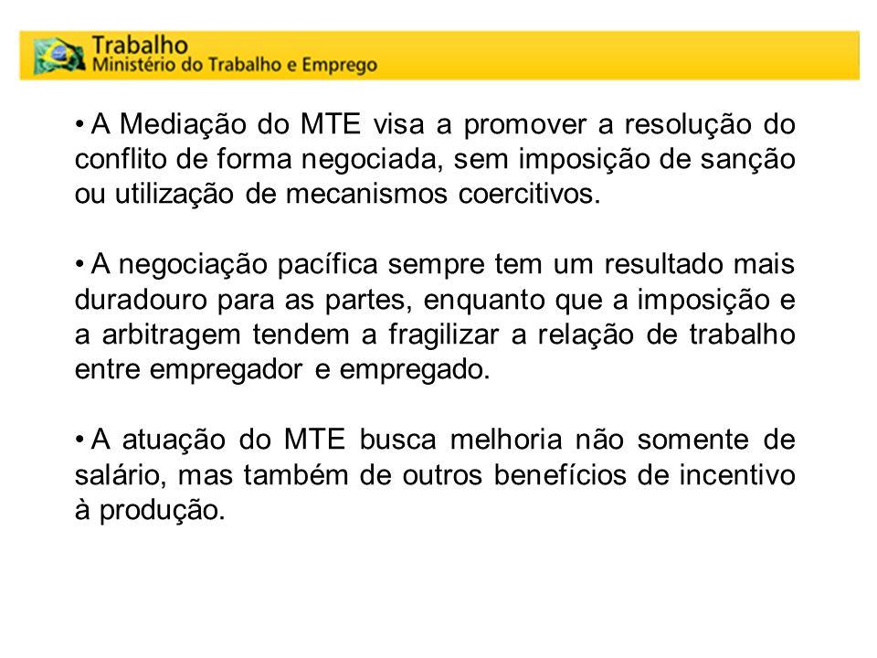 A Mediação do MTE visa a promover a resolução do conflito de forma negociada, sem imposição de sanção ou utilização de mecanismos coercitivos. A negoc
