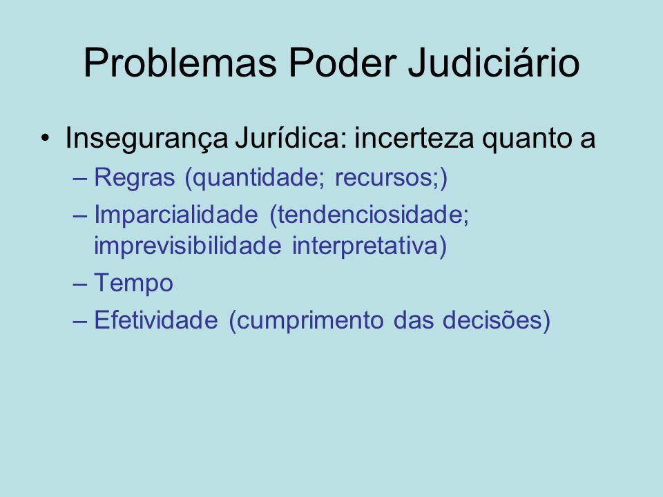 Problemas Poder Judiciário Insegurança Jurídica: incerteza quanto a –Regras (quantidade; recursos;) –Imparcialidade (tendenciosidade; imprevisibilidad